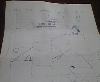 紙に書いたあみだくじ(Kenちゃん濡らすなよ)。かなり変化球ありのあみだです